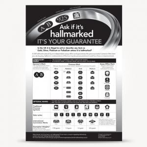 Dealers Notice Hallmarking